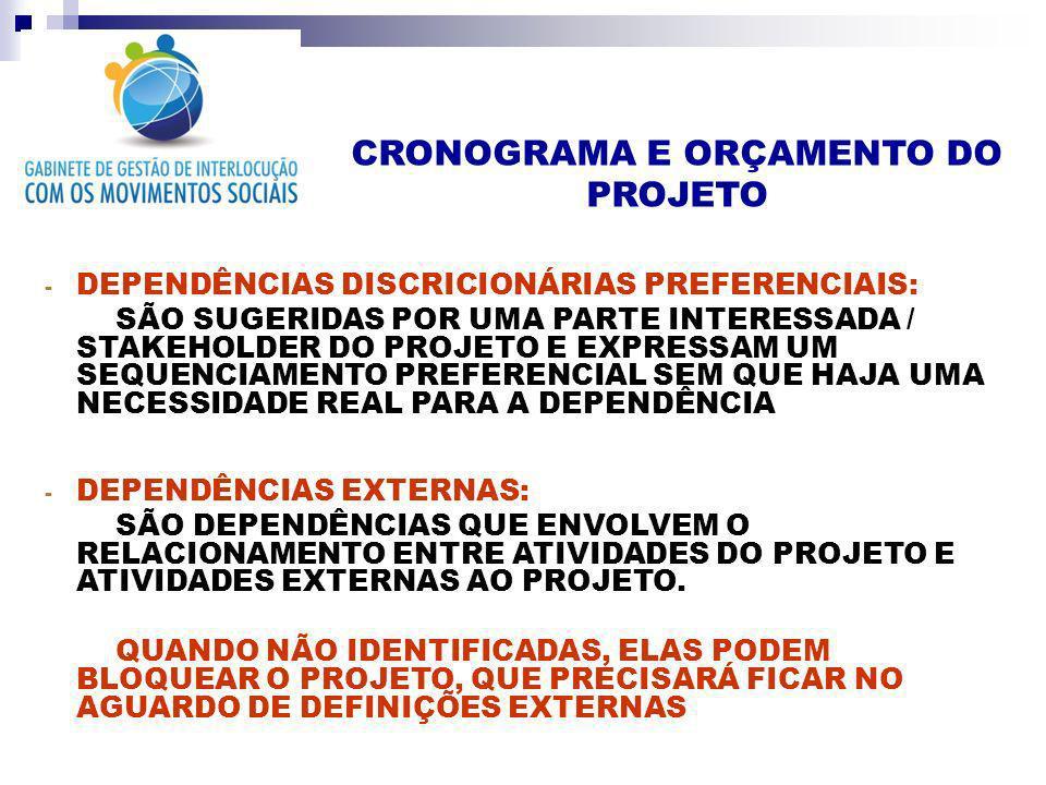 CRONOGRAMA E ORÇAMENTO DO PROJETO