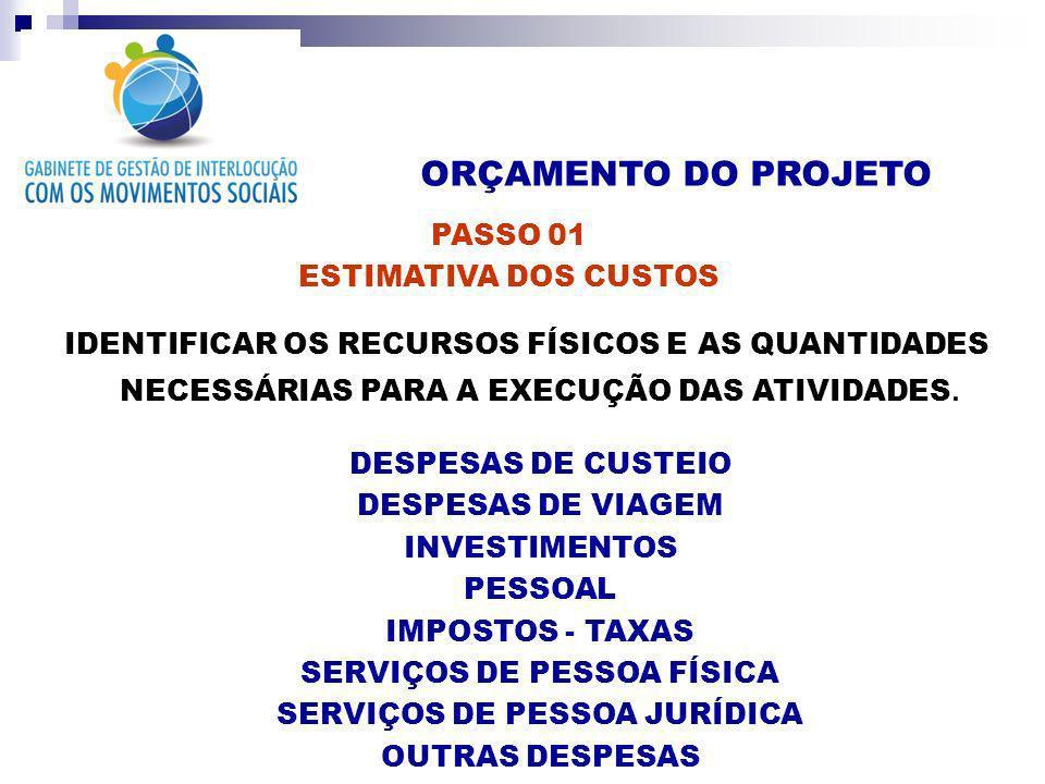 SERVIÇOS DE PESSOA FÍSICA SERVIÇOS DE PESSOA JURÍDICA