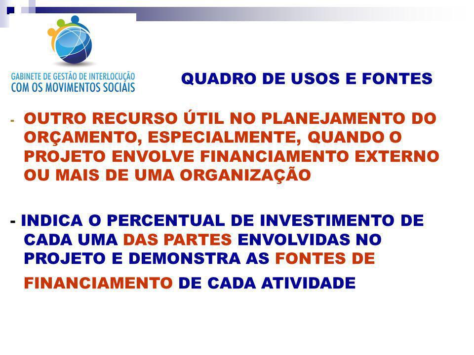 QUADRO DE USOS E FONTES