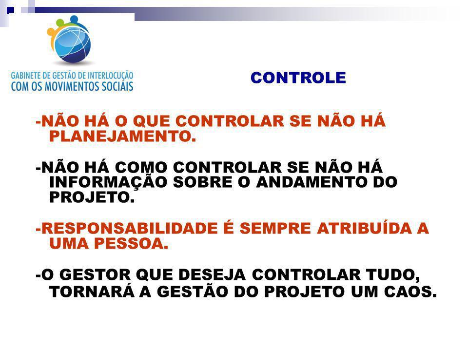 CONTROLE -NÃO HÁ O QUE CONTROLAR SE NÃO HÁ PLANEJAMENTO. -NÃO HÁ COMO CONTROLAR SE NÃO HÁ INFORMAÇÃO SOBRE O ANDAMENTO DO PROJETO.
