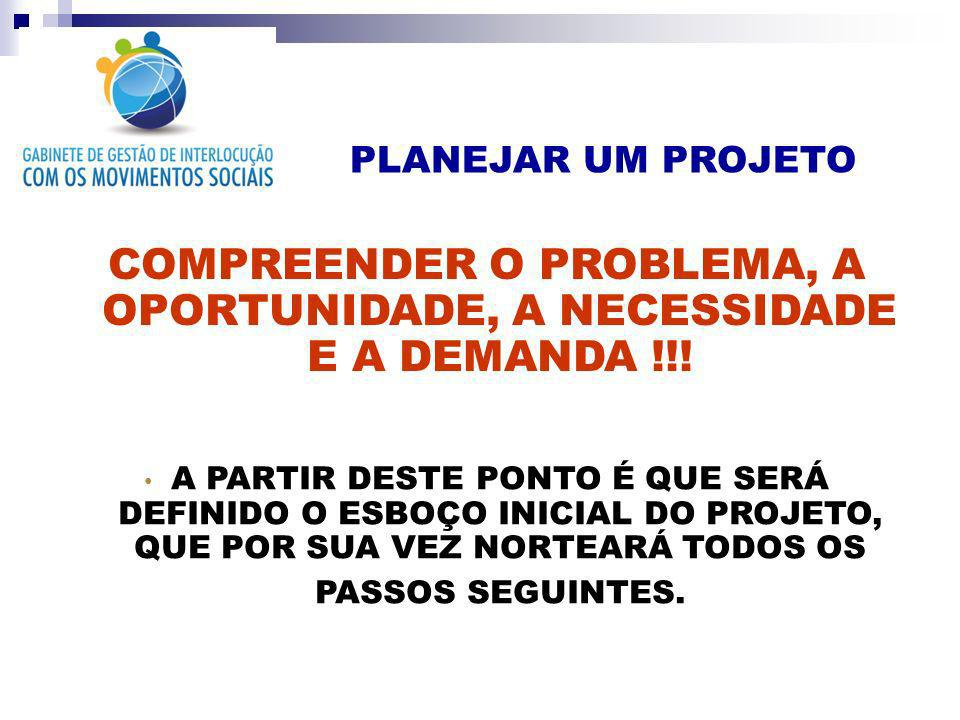 COMPREENDER O PROBLEMA, A OPORTUNIDADE, A NECESSIDADE E A DEMANDA !!!
