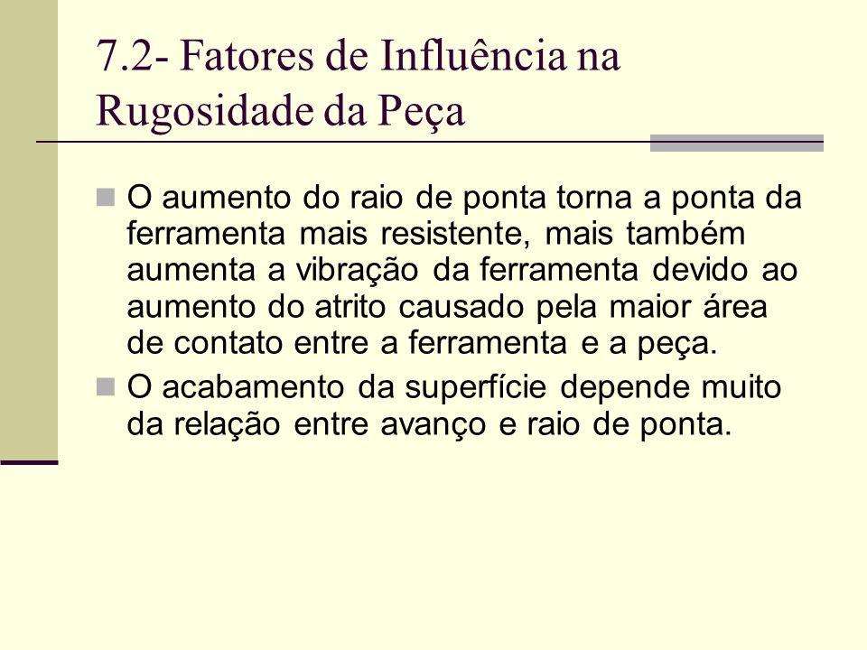 7.2- Fatores de Influência na Rugosidade da Peça