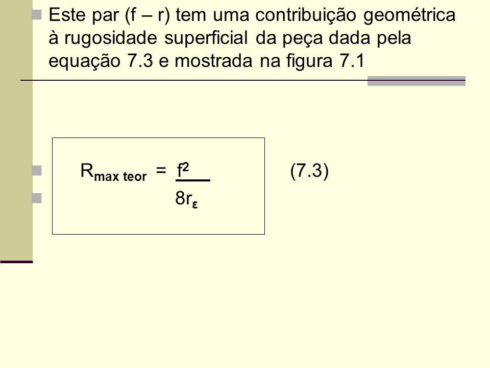 Este par (f – r) tem uma contribuição geométrica à rugosidade superficial da peça dada pela equação 7.3 e mostrada na figura 7.1