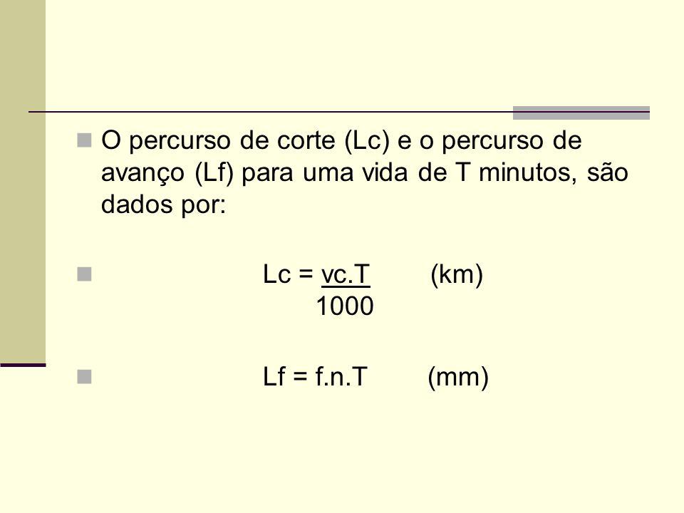O percurso de corte (Lc) e o percurso de avanço (Lf) para uma vida de T minutos, são dados por: