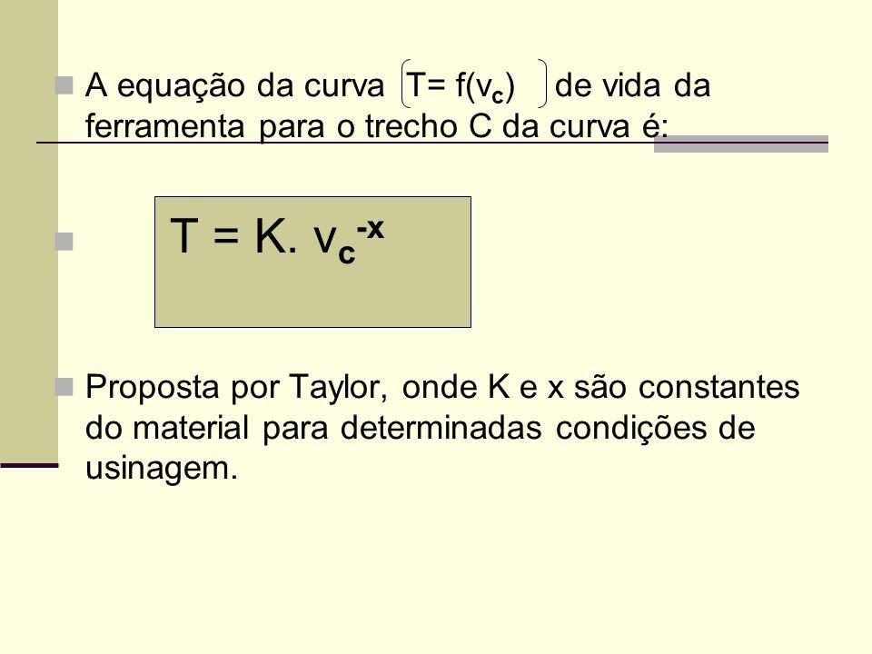 A equação da curva T= f(vc) de vida da ferramenta para o trecho C da curva é: