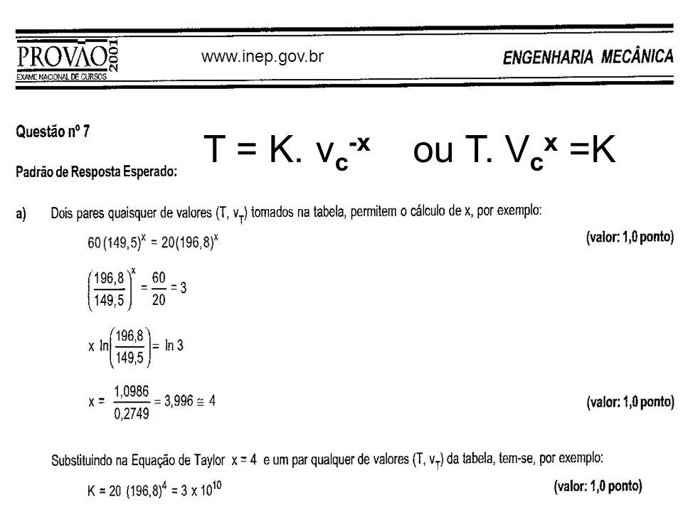 www.inep.gov.br T = K. vc-x ou T. Vcx =K
