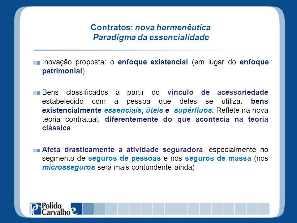 Contratos: nova hermenêutica Paradigma da essencialidade