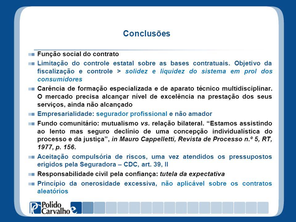 Conclusões Função social do contrato