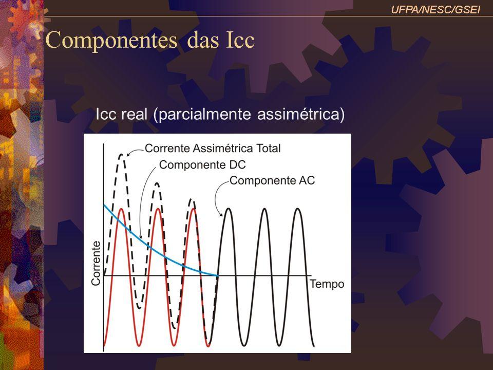 Icc real (parcialmente assimétrica)