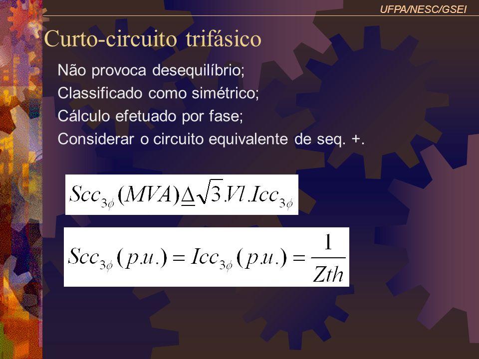 Curto-circuito trifásico