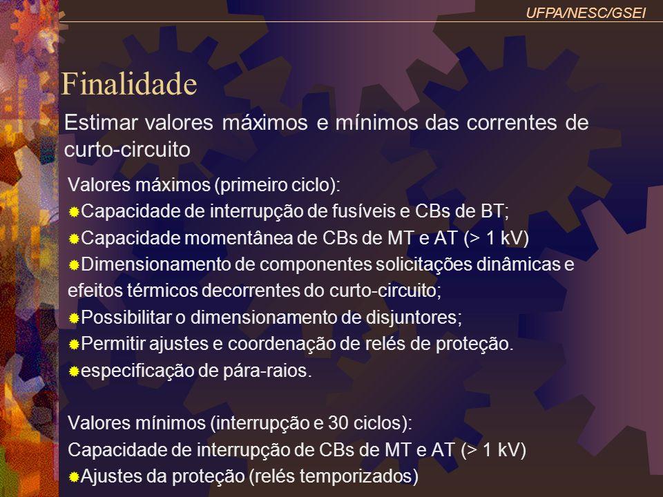 UFPA/NESC/GSEI Finalidade. Estimar valores máximos e mínimos das correntes de curto-circuito. Valores máximos (primeiro ciclo):