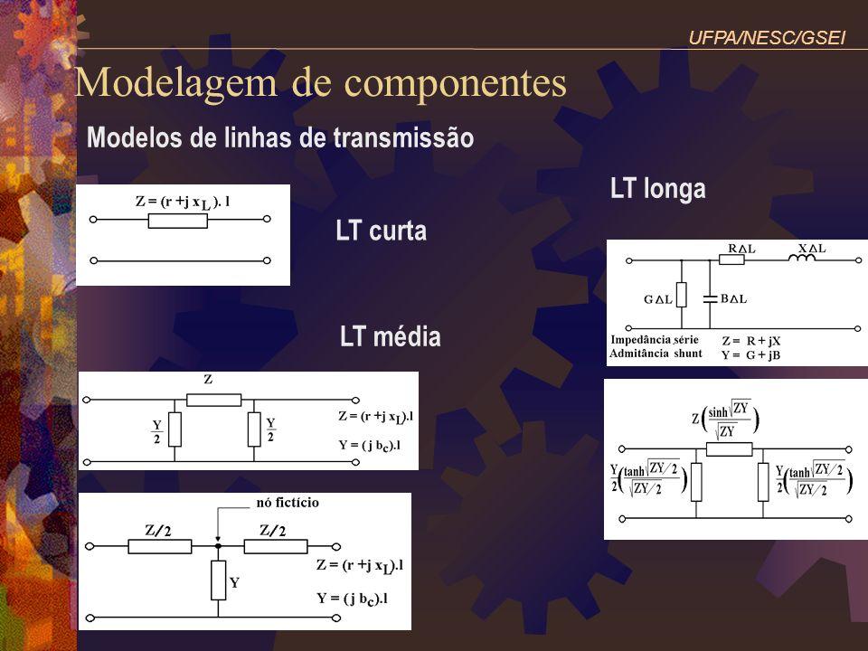 Modelos de linhas de transmissão