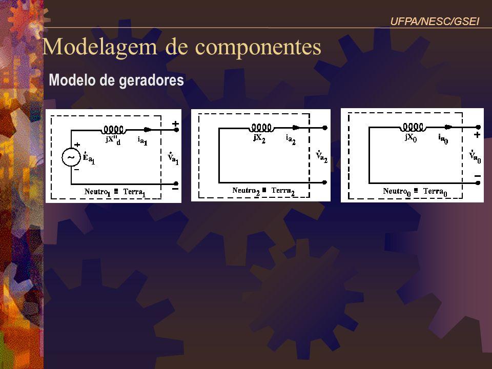 Modelagem de componentes