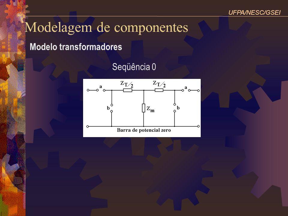 Modelo transformadores