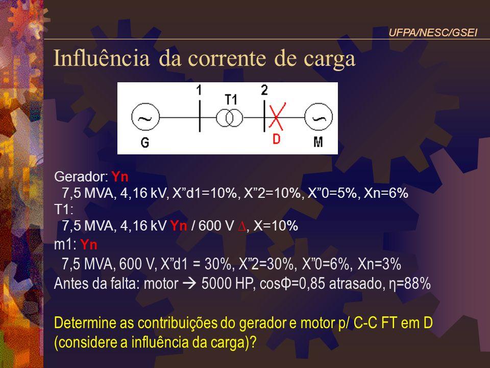 Influência da corrente de carga