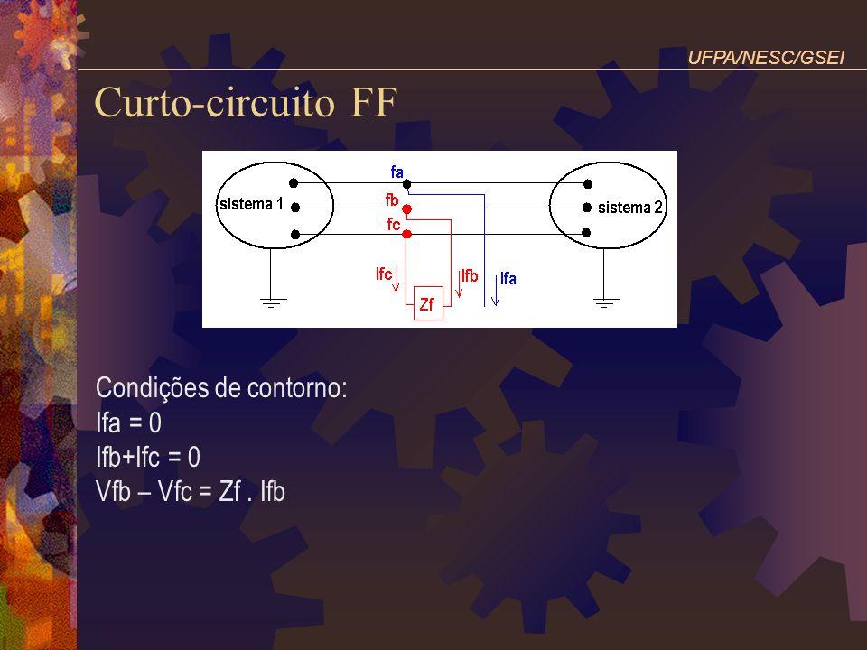 Curto-circuito FF Condições de contorno: Ifa = 0 Ifb+Ifc = 0