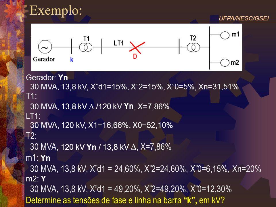Exemplo: Exemplo: T2: 30 MVA, 120 kV Yn / 13,8 kV ∆, X=7,86% m1: Yn