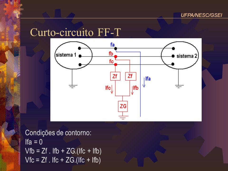 Curto-circuito FF-T Condições de contorno: Ifa = 0