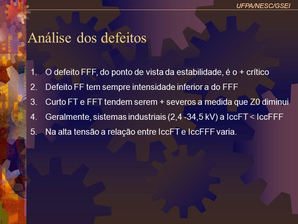 UFPA/NESC/GSEI Análise dos defeitos. O defeito FFF, do ponto de vista da estabilidade, é o + crítico.