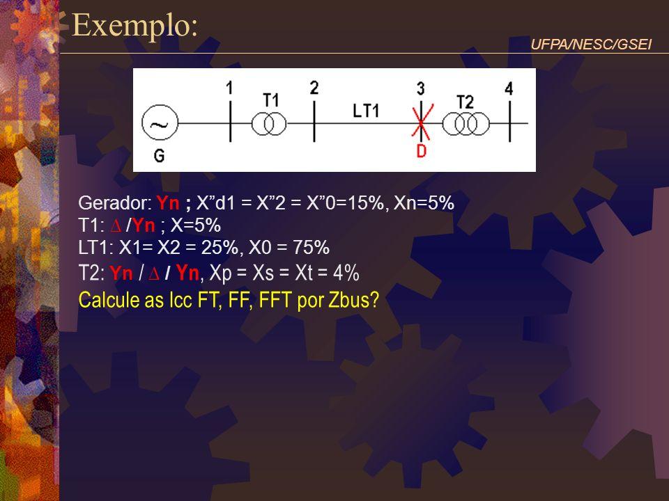 Exemplo: T2: Yn / ∆ / Yn, Xp = Xs = Xt = 4%