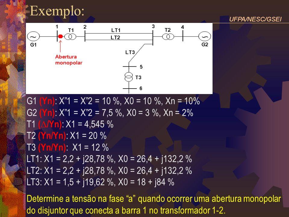 Exemplo: G1 (Yn): X 1 = X 2 = 10 %, X0 = 10 %, Xn = 10%