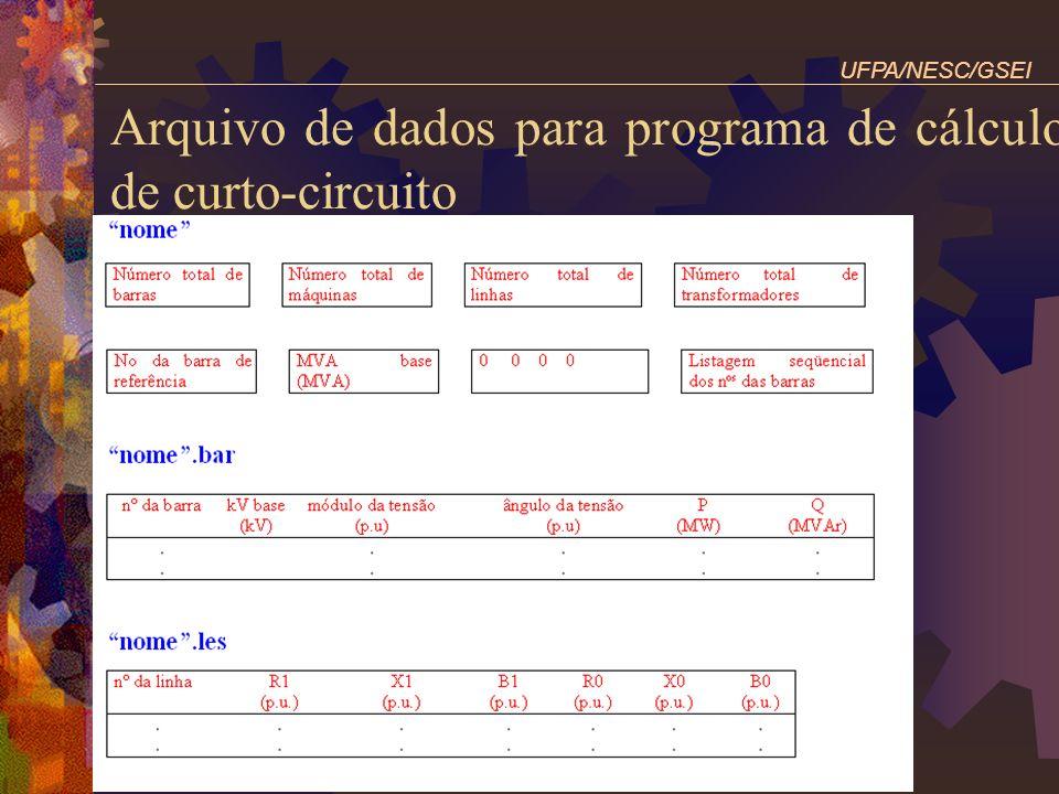 Arquivo de dados para programa de cálculo de curto-circuito
