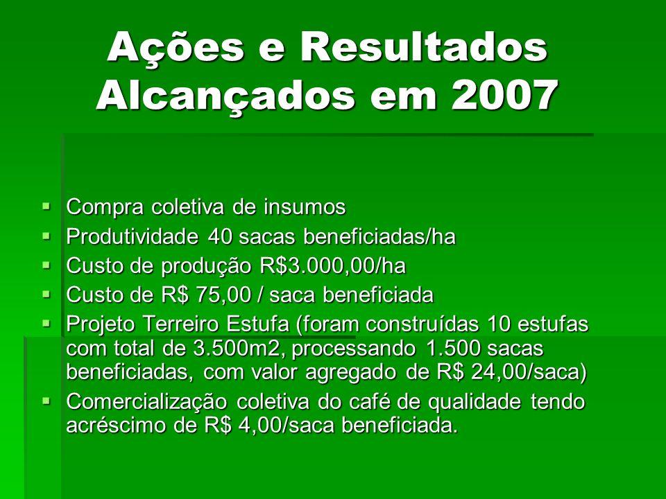 Ações e Resultados Alcançados em 2007