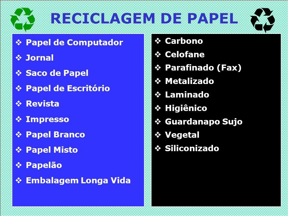 RECICLAGEM DE PAPEL Papel de Computador Jornal Saco de Papel
