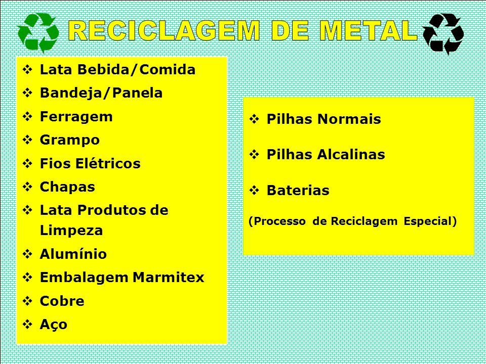 RECICLAGEM DE METAL Lata Bebida/Comida Bandeja/Panela Ferragem Grampo