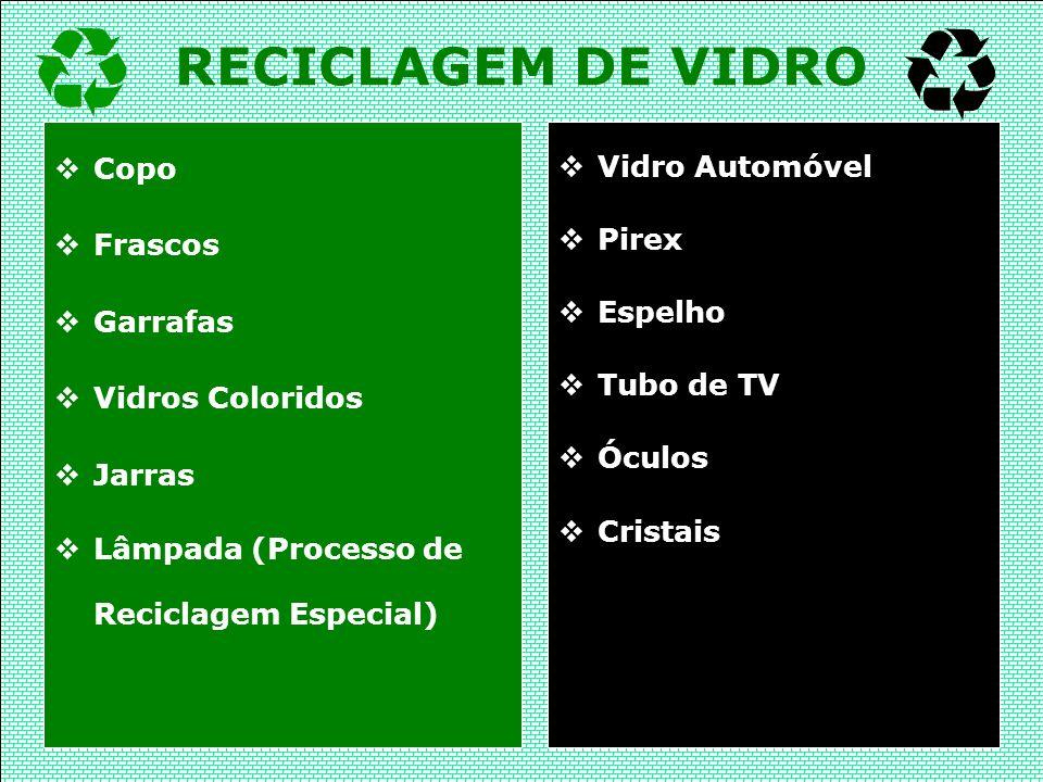 RECICLAGEM DE VIDRO Copo Frascos Garrafas Vidros Coloridos Jarras