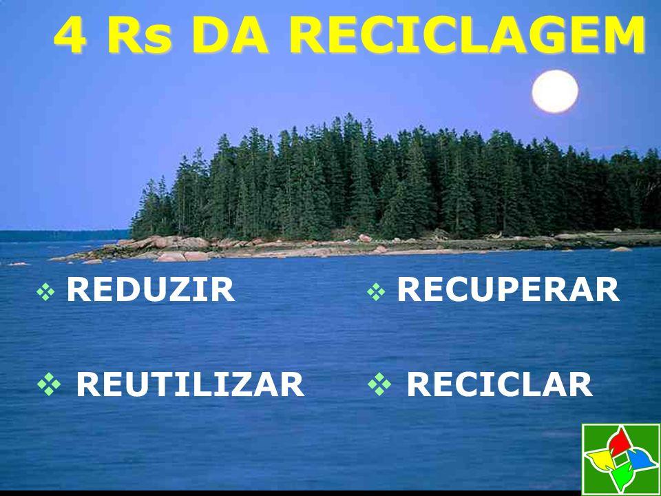 4 Rs DA RECICLAGEM REDUZIR REUTILIZAR RECUPERAR RECICLAR
