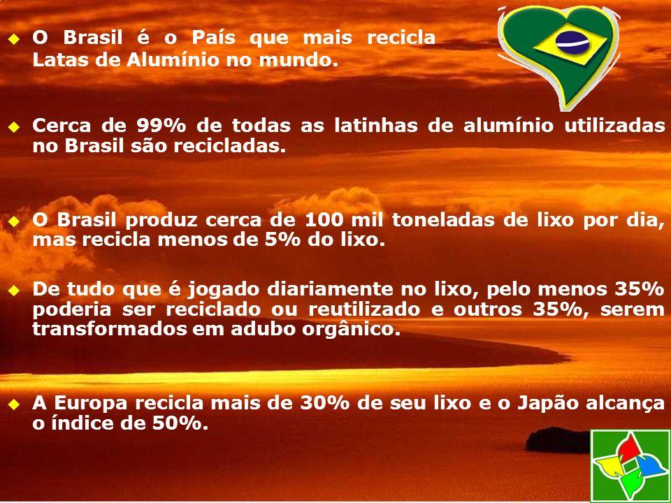 O Brasil é o País que mais recicla Latas de Alumínio no mundo.