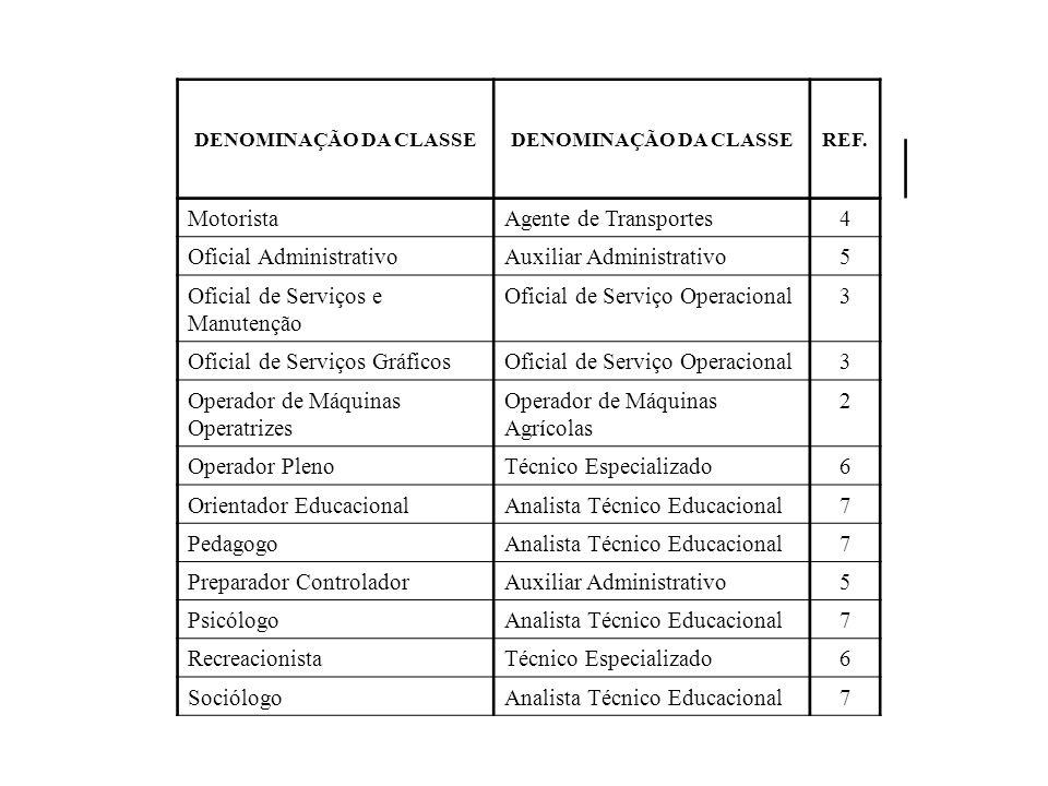 Oficial Administrativo Auxiliar Administrativo 5