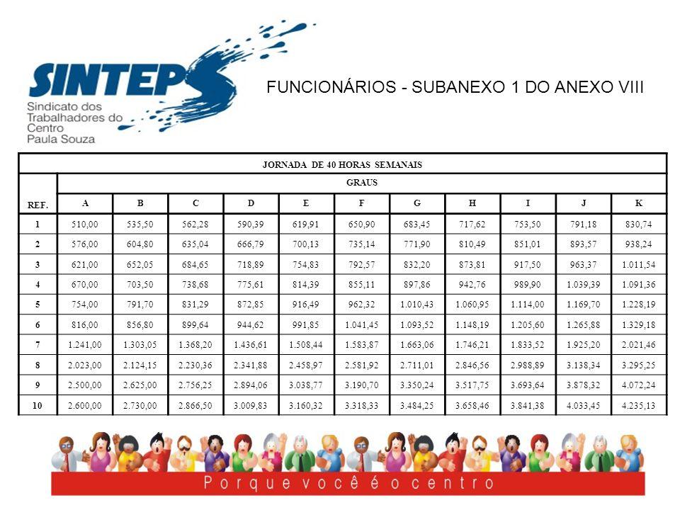 JORNADA DE 40 HORAS SEMANAIS