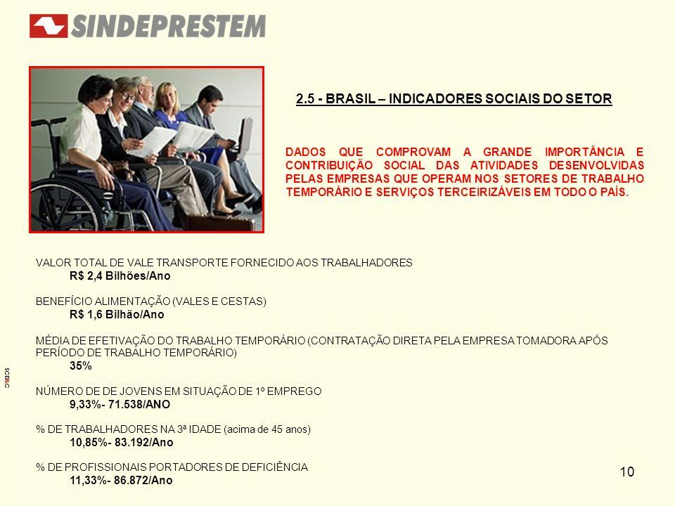 2.5 - BRASIL – INDICADORES SOCIAIS DO SETOR