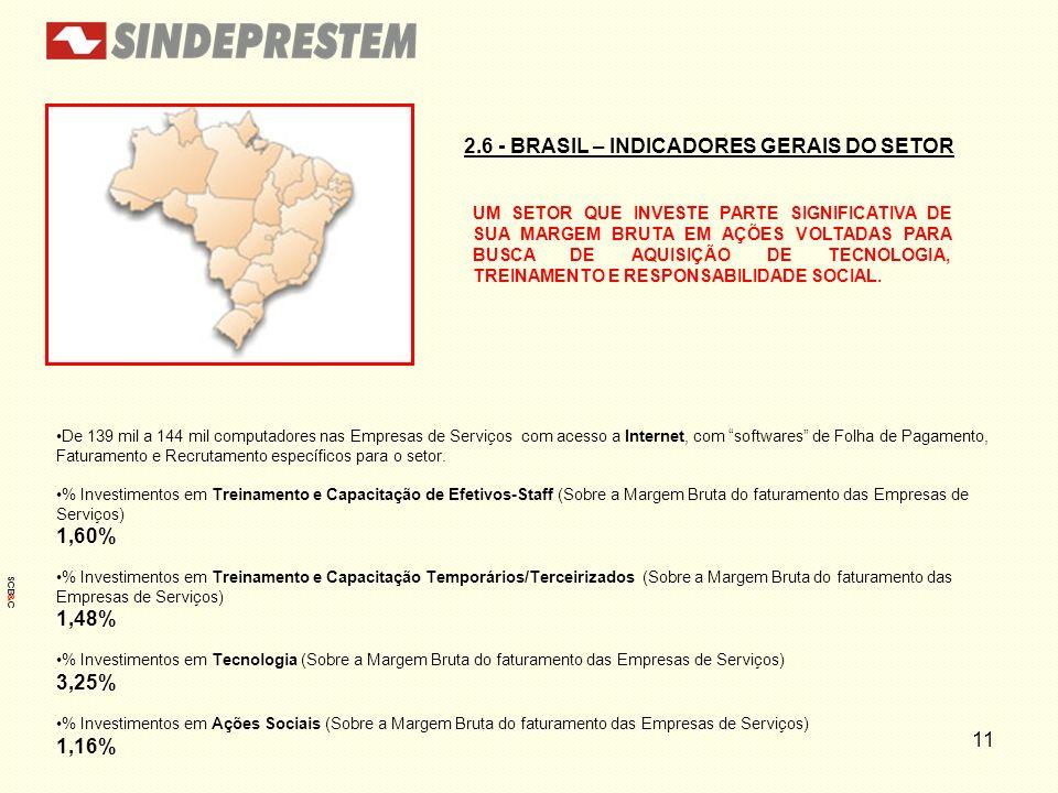 2.6 - BRASIL – INDICADORES GERAIS DO SETOR