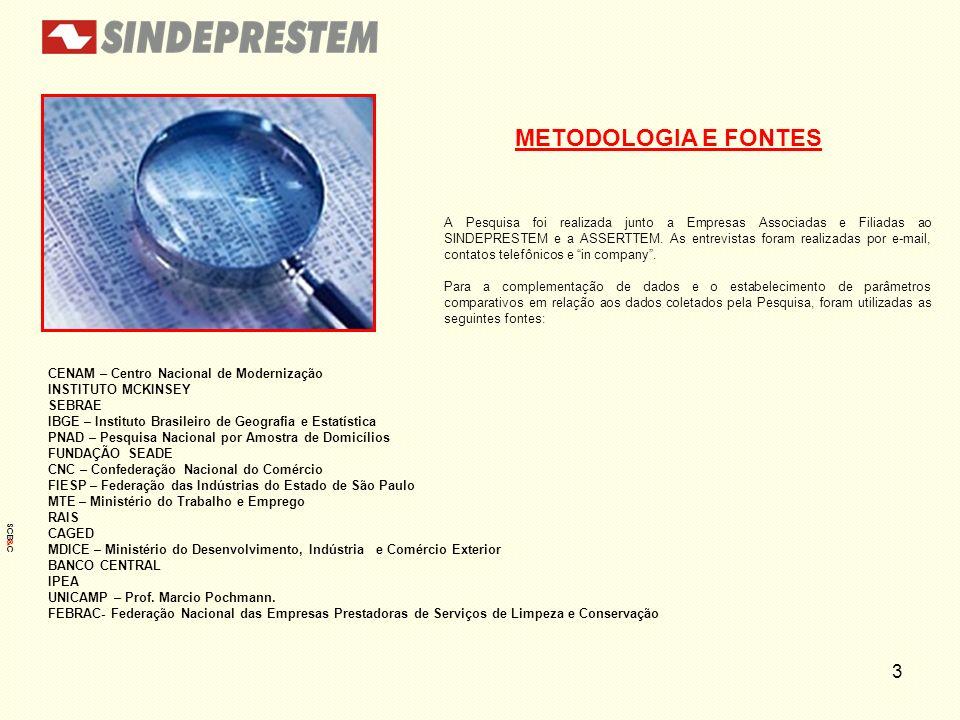 METODOLOGIA E FONTES