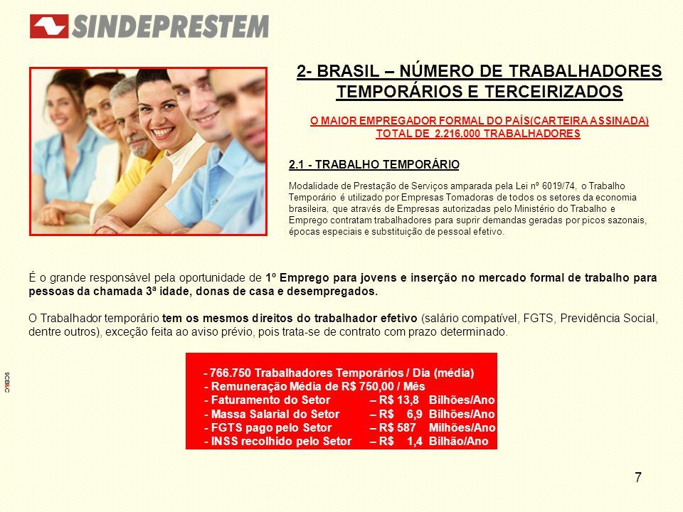 2- BRASIL – NÚMERO DE TRABALHADORES TEMPORÁRIOS E TERCEIRIZADOS