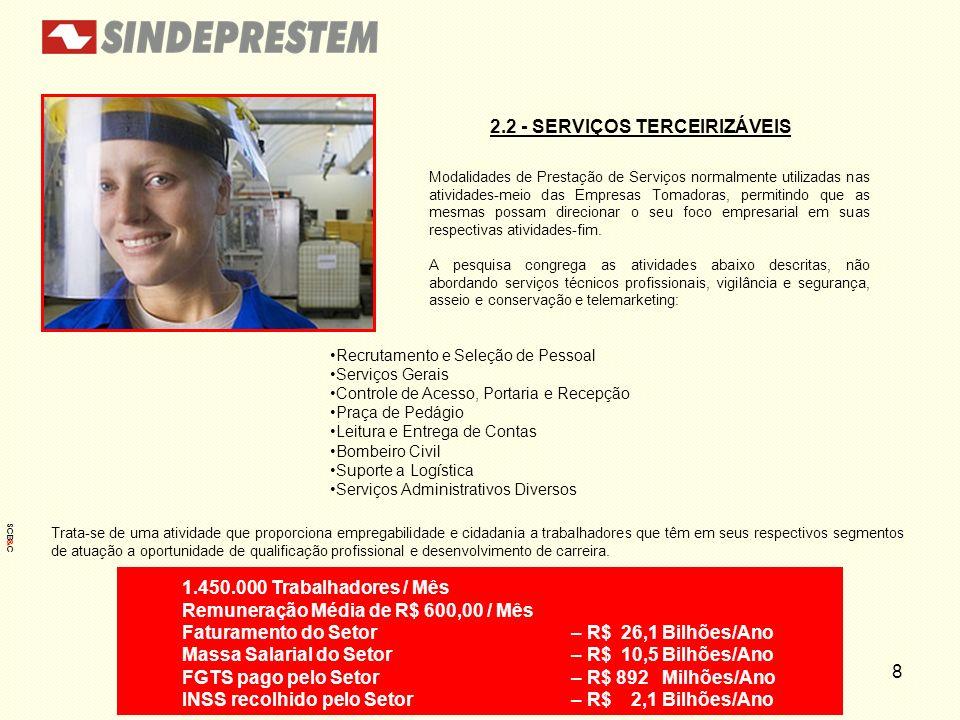 2.2 - SERVIÇOS TERCEIRIZÁVEIS
