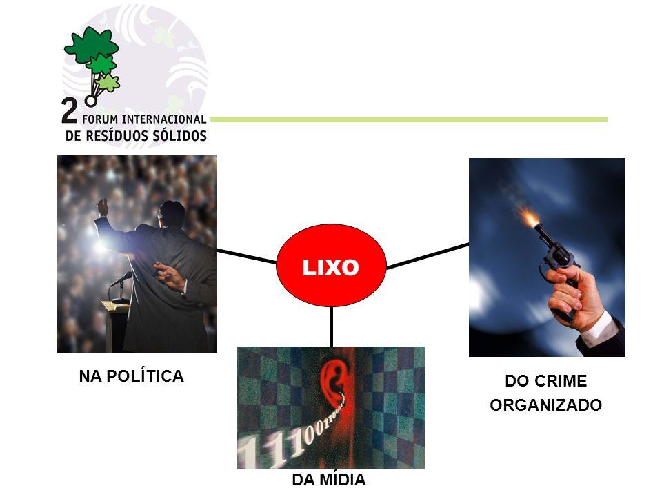 LIXO NA POLÍTICA DO CRIME ORGANIZADO DA MÍDIA