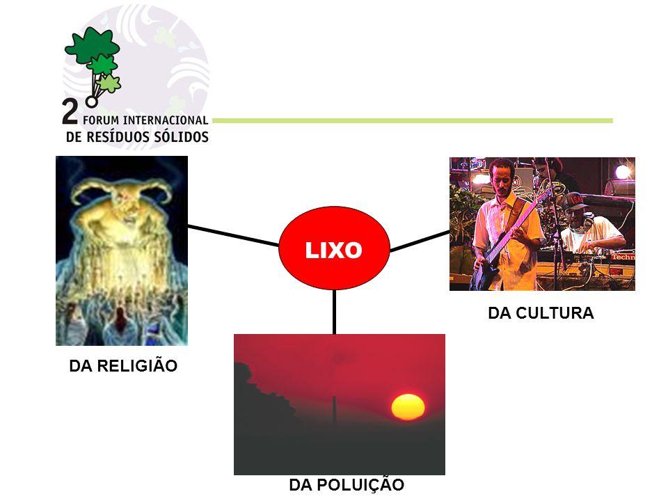 LIXO DA CULTURA DA RELIGIÃO DA POLUIÇÃO