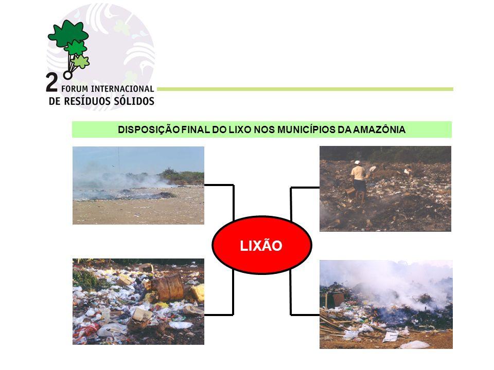 DISPOSIÇÃO FINAL DO LIXO NOS MUNICÍPIOS DA AMAZÔNIA
