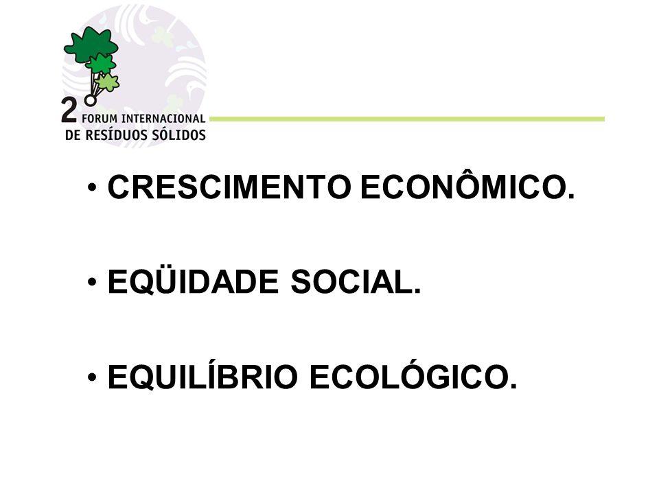 CRESCIMENTO ECONÔMICO.