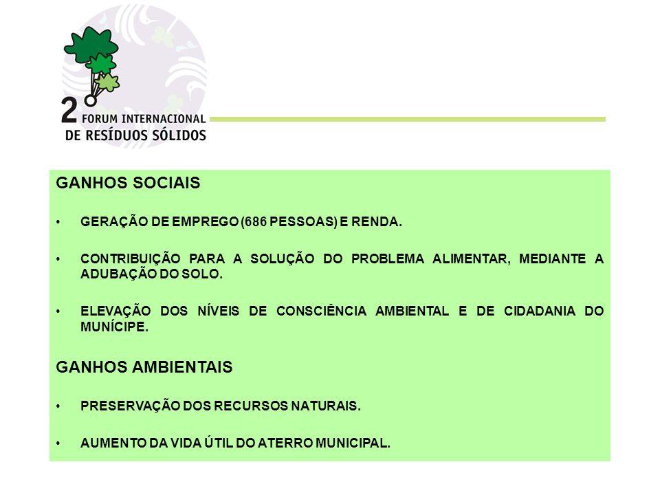 GANHOS SOCIAIS GANHOS AMBIENTAIS