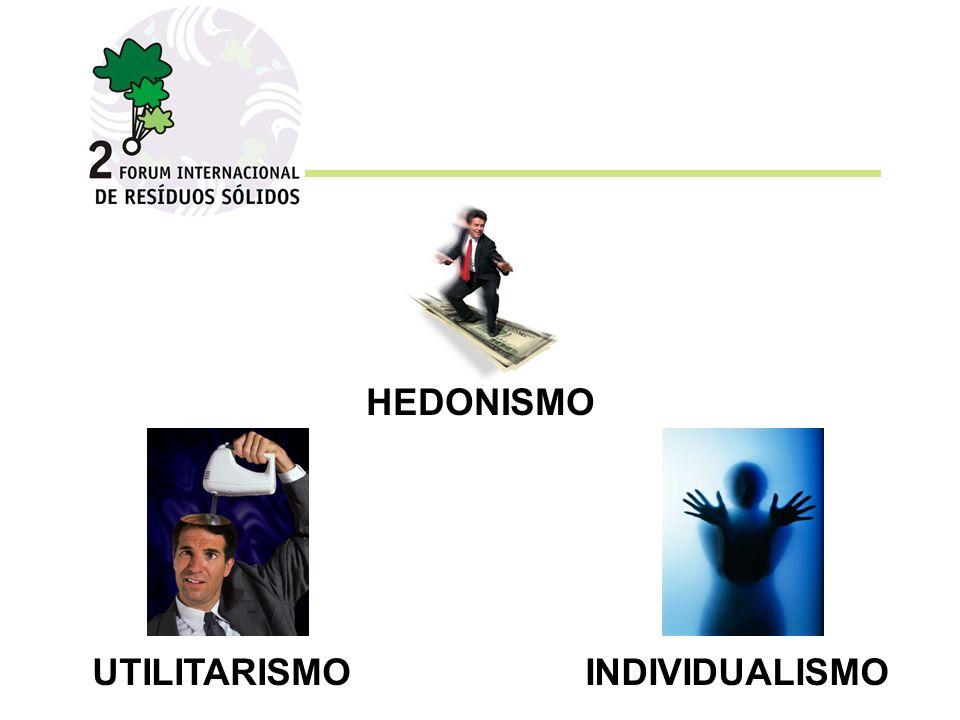 HEDONISMO UTILITARISMO INDIVIDUALISMO
