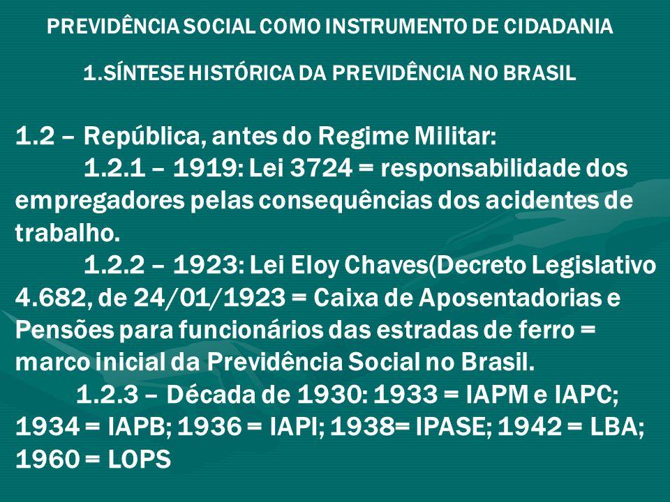 1.2 – República, antes do Regime Militar: