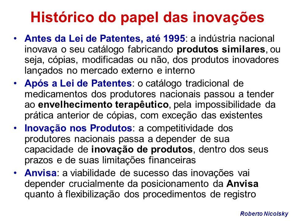 Histórico do papel das inovações