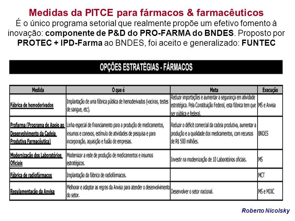 Medidas da PITCE para fármacos & farmacêuticos É o único programa setorial que realmente propõe um efetivo fomento à inovação: componente de P&D do PRO-FARMA do BNDES. Proposto por PROTEC + IPD-Farma ao BNDES, foi aceito e generalizado: FUNTEC