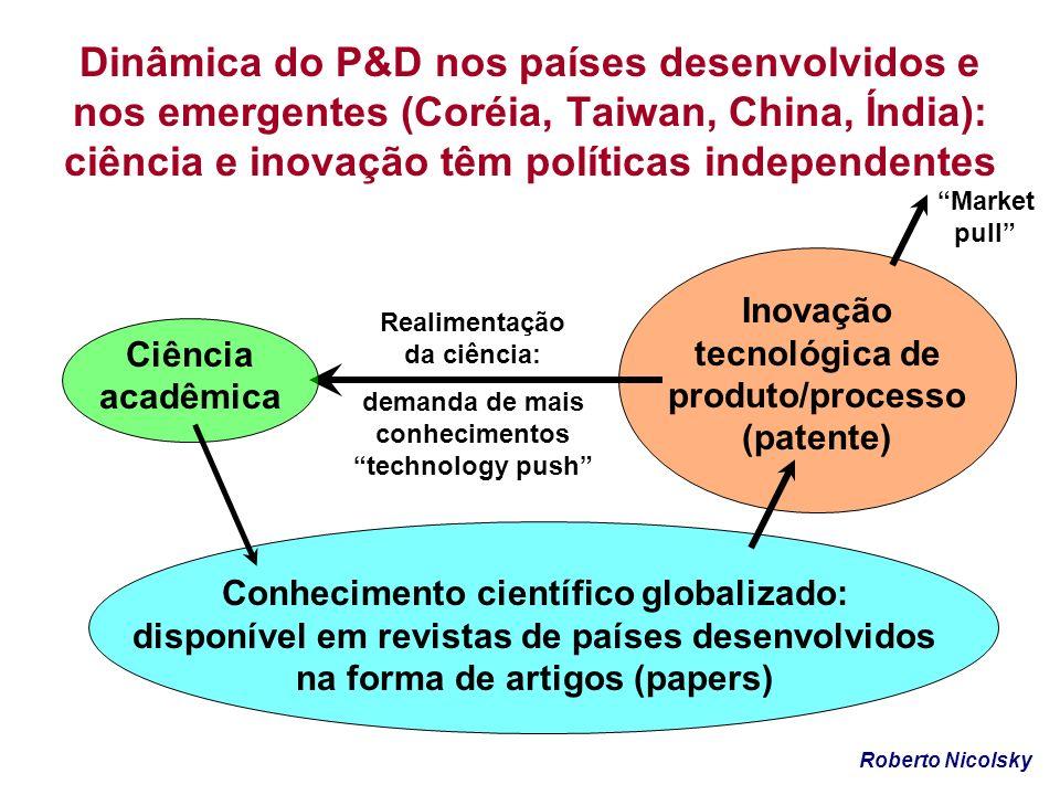 Dinâmica do P&D nos países desenvolvidos e nos emergentes (Coréia, Taiwan, China, Índia): ciência e inovação têm políticas independentes