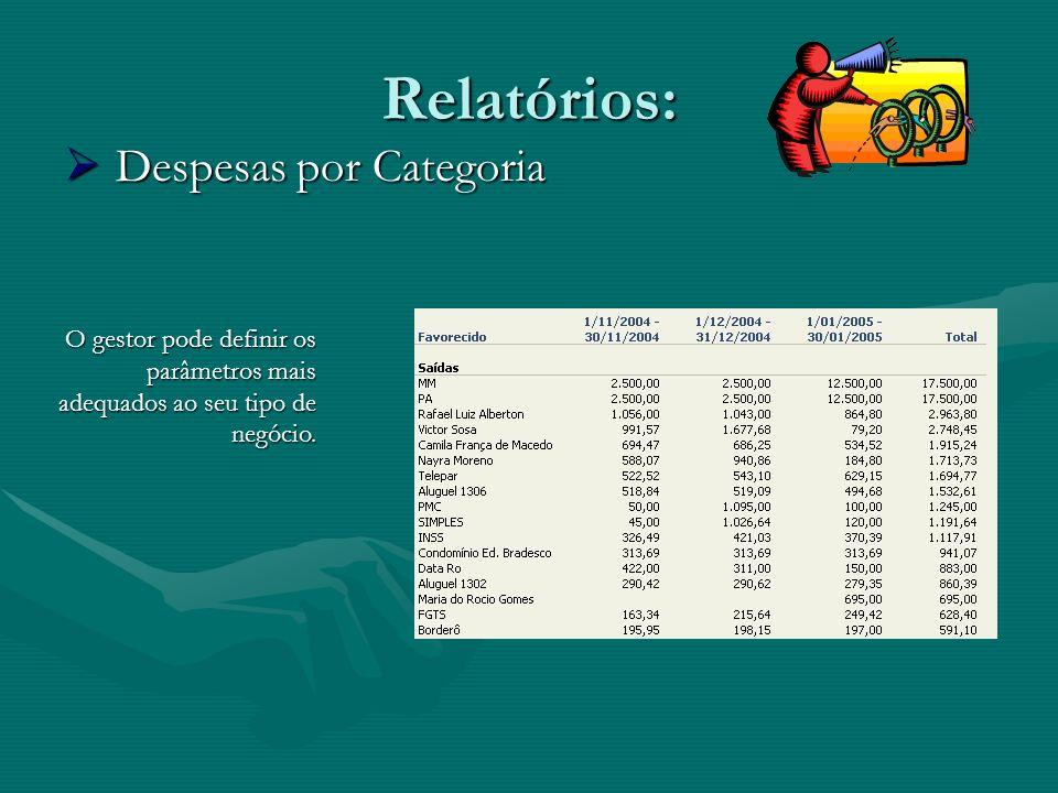 Relatórios: Despesas por Categoria